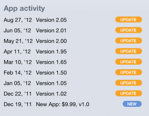 AppShopper History